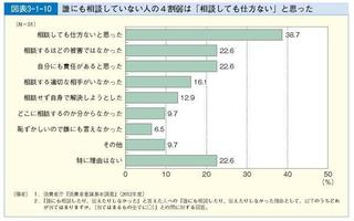 016-p1グラフ.jpg