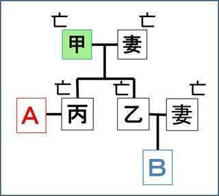 016-p2図1.jpg