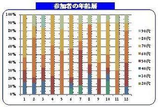 017-p2グラフ1.jpg