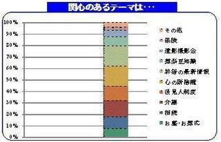 017-p2グラフ3.jpg