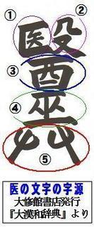038-p2-医の文字の字源.jpg