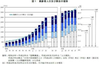 039-p2グラフ.jpg