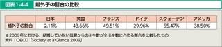 040-p2-グラフ.jpg