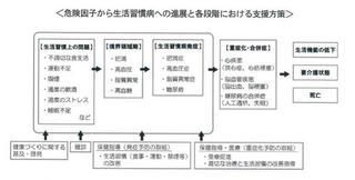 終活002図1.jpg