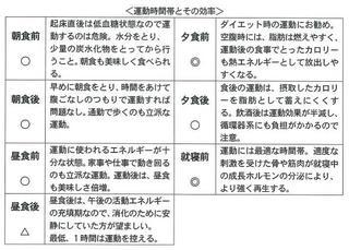 終活003表1.jpg